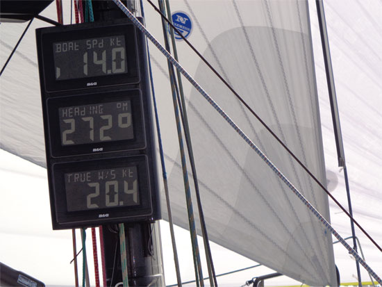 Mast Displays