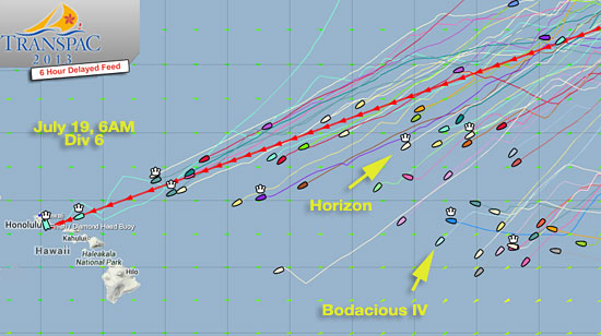 Transpac Positions _ 7.19.13